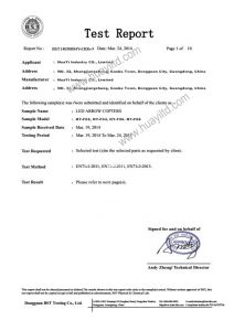 LED copters CE certificate